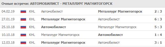 """""""Автомобилист"""" - """"Металлург"""" 09-09-2019"""