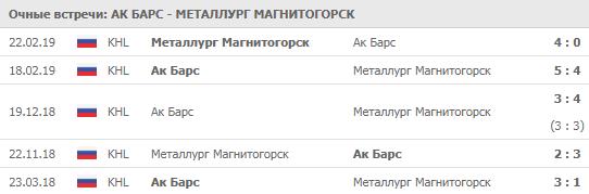 """Ак Барс"" - ""Металлург"" 13-09-2019"