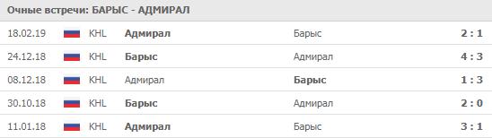 """""""Барыс"""" - """"Адмирал"""" 03-09-2019"""