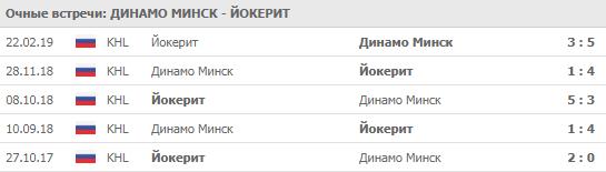 Динамо Минск - Йокерит 21-09-2019