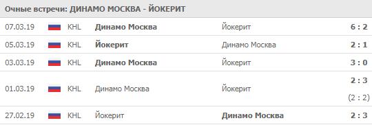 Динамо Москва - Йокерит 30-09-2019
