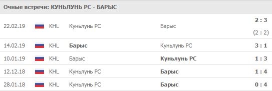 """Куньлунь"" - ""Барыс"" 08-09-2019"