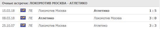 Локомотив - Атлетико 01-10-2019