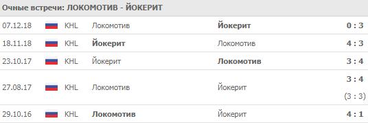 Локомотив - Йокерит 23-09-2019