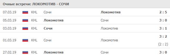 """""""Локомотив"""" - """"Сочи"""" 10-09-2019"""
