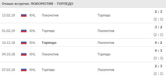 """""""Локомотив"""" - """"Торпедо"""" 06-09-2019"""