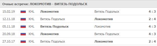 """""""Локомотив"""" - """"Витязь"""" 20-09-2019"""