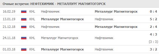 """Нефтехимик"" - ""Металлург"" 11-09-2019"