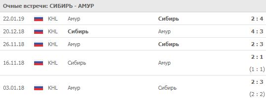 """""""Сибирь"""" - """"Амур"""" 03-09-2019"""