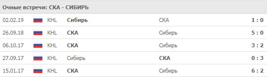 """СКА - """"Сибирь"""" 10-09-2019"""