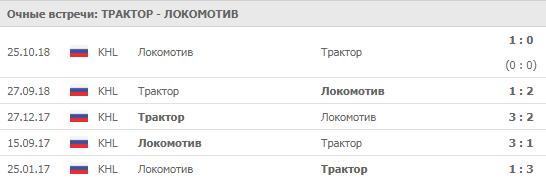 Трактор - Локомотив 29-09-2019
