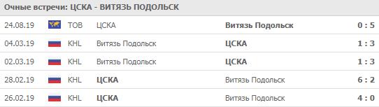 ЦСКА - Витязь 03-10-2019