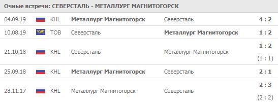 Северсталь - Металлург 12-10-2019
