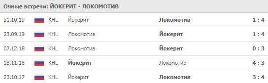 Йокерит - Локомотив 24-11-2019