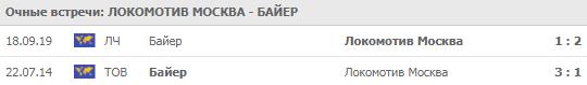 Локомотив - Байер 26-11-2019