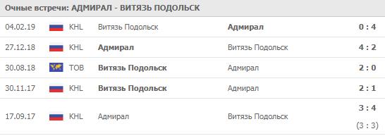 Адмирал - Витязь 07-12-2019