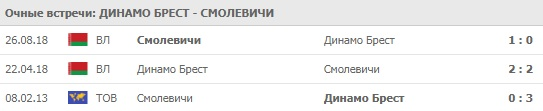 Динамо Брест - Смолевичи 20.03.2020