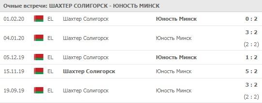 Шахтер Солигорск - Юность Минск 31.03.2020