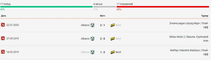 Alliance - Natus Vincere 13.04.2020