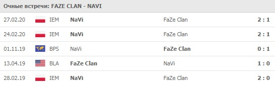 FaZe Clan - NaVi личные встречи 08.04.2020