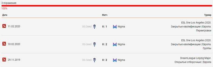 OG Seed - Nigma 27.04.2020