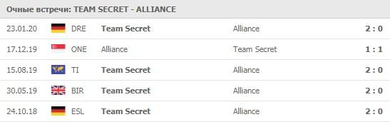 Team Secret - Alliance личные встречи 15.04.2020