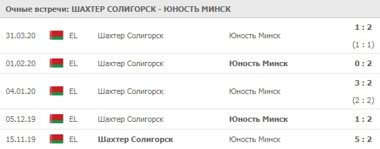 Шахтер Солигорск - Юность Минск личные встречи 01.04.2020