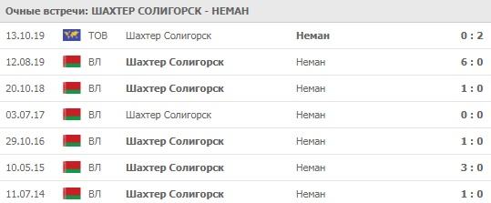 Шахтер Солигорск - Неман личные встречи 04.04.2020