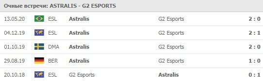 Astralis - G2 Esports личные встречи 17.05.2020