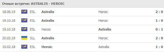 Astralis - Heroic 19.05.2020