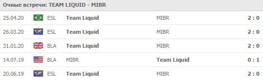 Team Liquid - личные встречи MIBR 23.05.2020