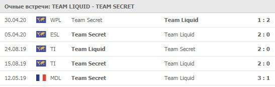 Team Liquid - Team Secret личные встречи 10.05.2020