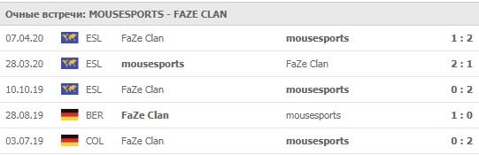 mousesports - FaZe Clan 01.05.2020