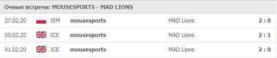 mousesports - MAD Lions личные встречи 24.05.2020