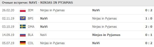 NaVi - Ninjas in Pyjamas личные встречи 29.05.2020