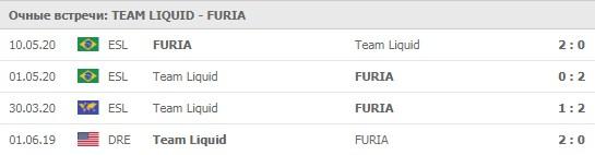 Team Liquid - FURIA личные встречи 21.05.2020