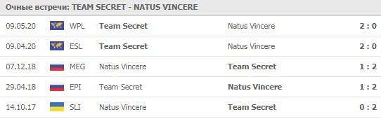 Team Secret - Natus Vincere личные встречи 30.05.2020