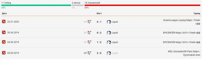 Virtus.pro - Team Liquid 08.05.2020