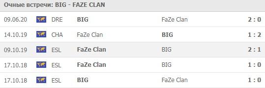 BIG - FaZe Clan личные встречи 13.06.2020