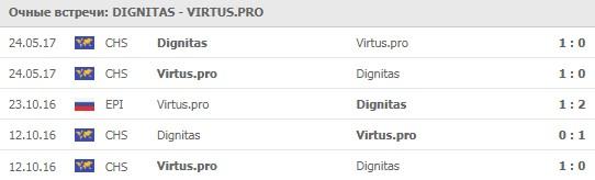 Dignitas - Virtus.pro прогноз 03.06.2020