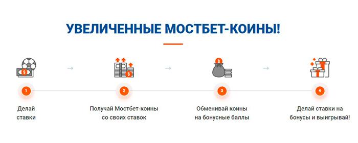 Промокоды Мостбет