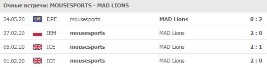 mousesports - MAD Lions личные встречи 04.06.2020