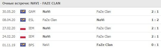 NaVi - FaZe Clan личные встречи 12.06.2020