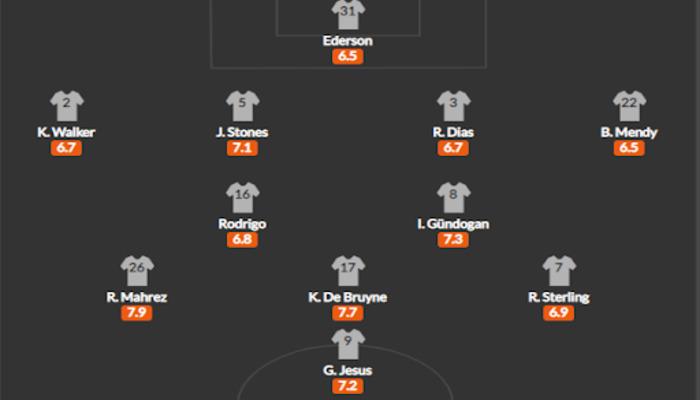 Манчестер Сити схема 4-2-3-1