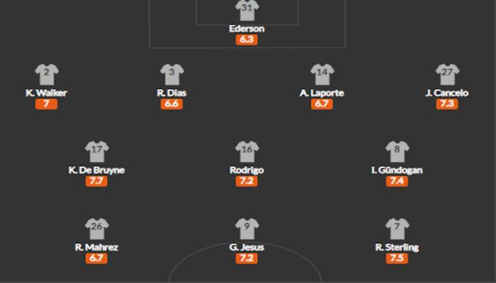 Манчестер Сити схема 4-3-3